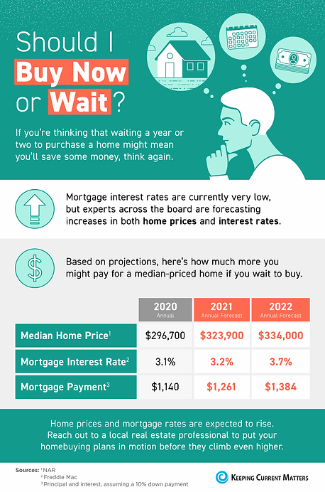 rates 2020 and beyond.webp