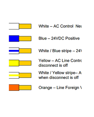 color codes.png