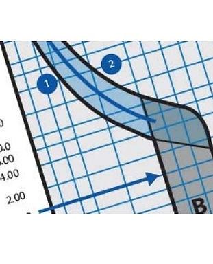 trip curve.jpg