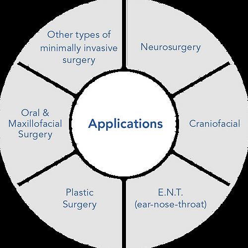 Retina Applications.png
