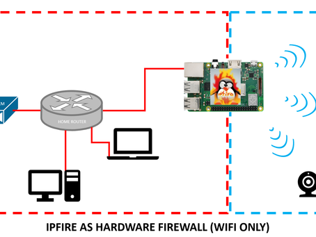 Setup a Home WiFi SPI Firewall With IPFire on Raspberry Pi 3 (Using Native Interfaces Only!)