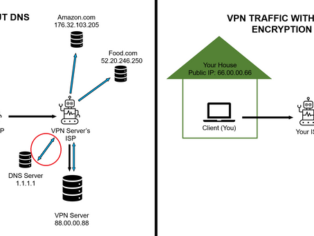 DNSCrypt-Proxy2 Setup Tutorial to Secure the Last Mile of Your VPN Server (OpenVPN and WireGuard)