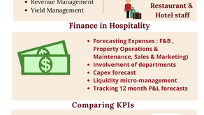 FP&A, Business Planning in Hospitality