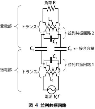 図 4 並列共振回路.png