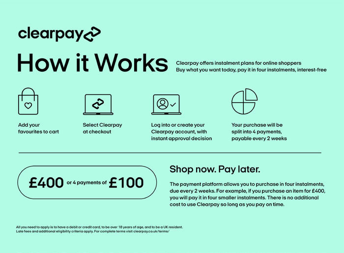 Clearpay-How-It-Works.jpg
