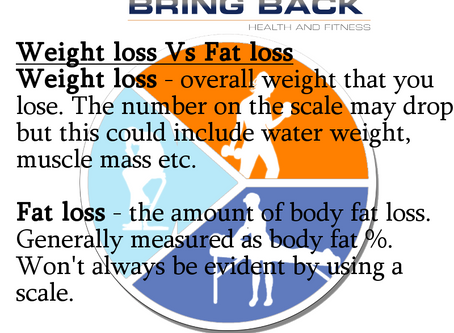 Weight loss Vs Fat loss, what's the difference?