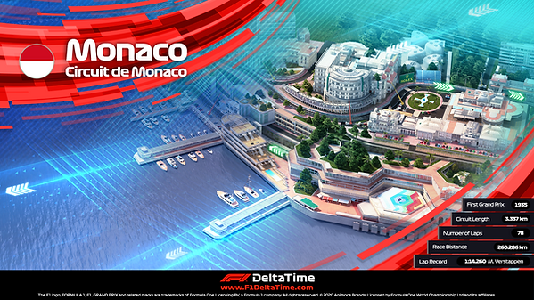 Circuit de Monaco NFT auction starts 29