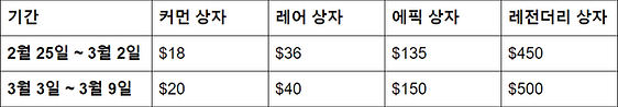 table_kr.png