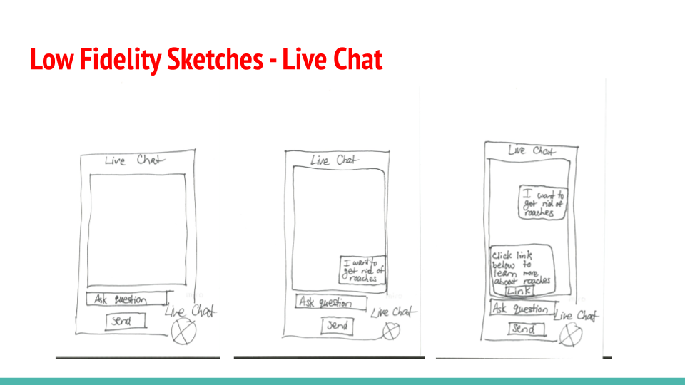 Live Chat Wireframe