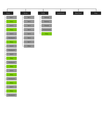 Sitemap To Be.png