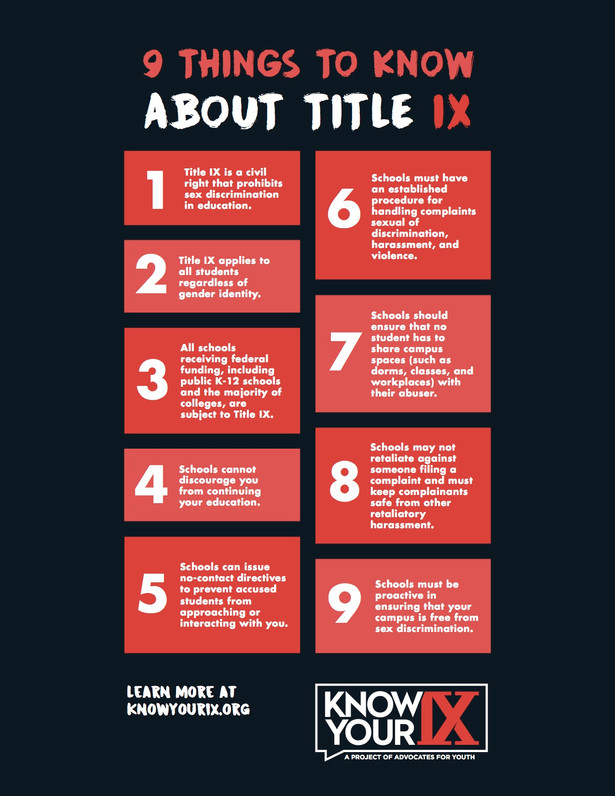Know-Your-IX-Poster-letter-size-2.jpg