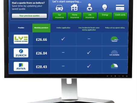 Comparison sites Vs Insurance Brokers