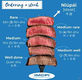 Ordering a steak.jpg
