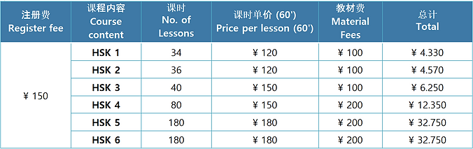 Prices HSK.png