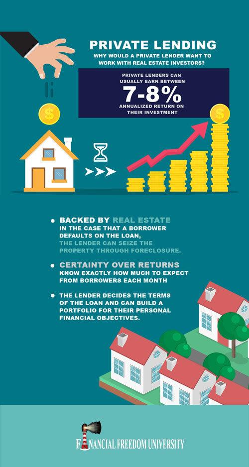 private-lending-real-estate.jpg