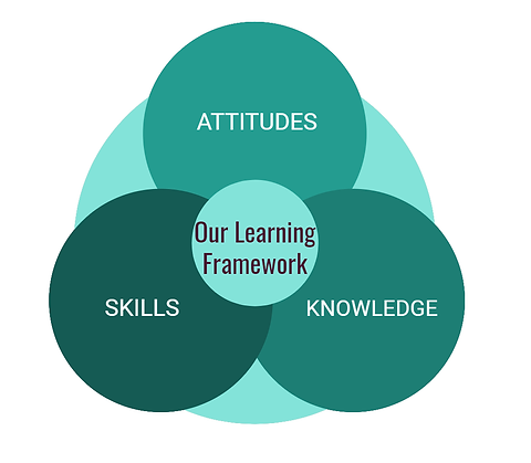 learning framework.png