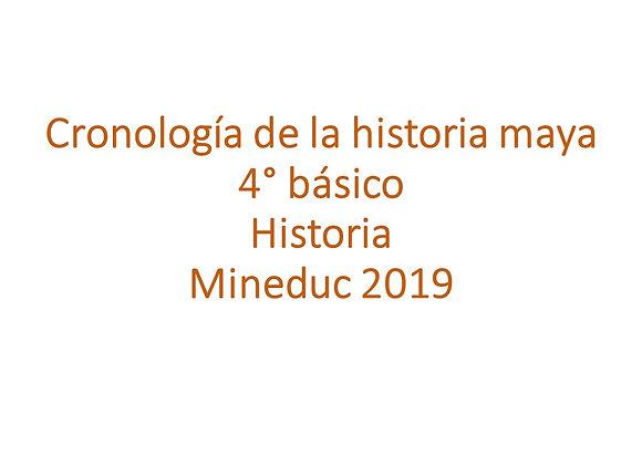 Cronología de la historia maya
