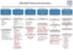 PTA Organizational  Chart_2018-2019.jpg