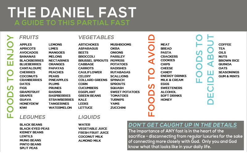 DanielFastMenu3-Graphic.jpg