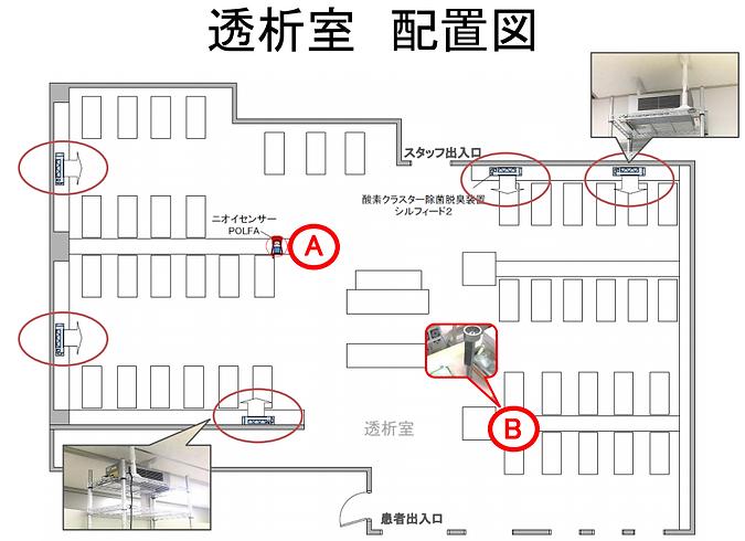 透析室配置図.PNG