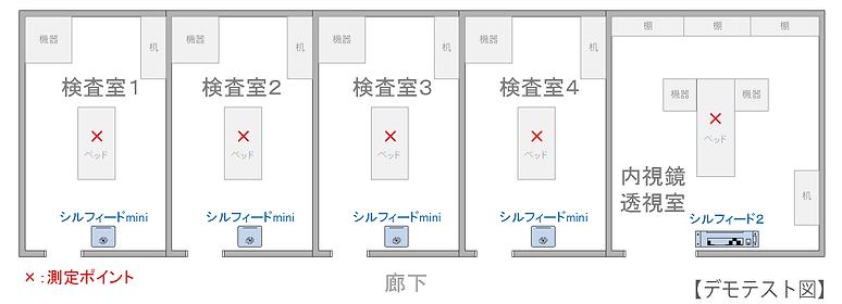 静岡県某総合病院の内視鏡室/除菌試験方法.png