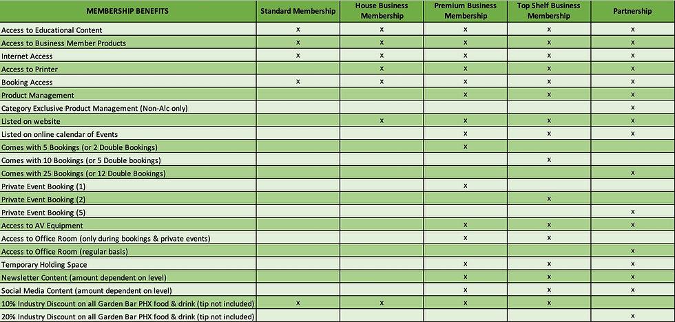 Membership Benefit Chart.jpg