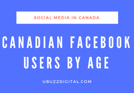 Facebook Users In Canada: Sept. 2018