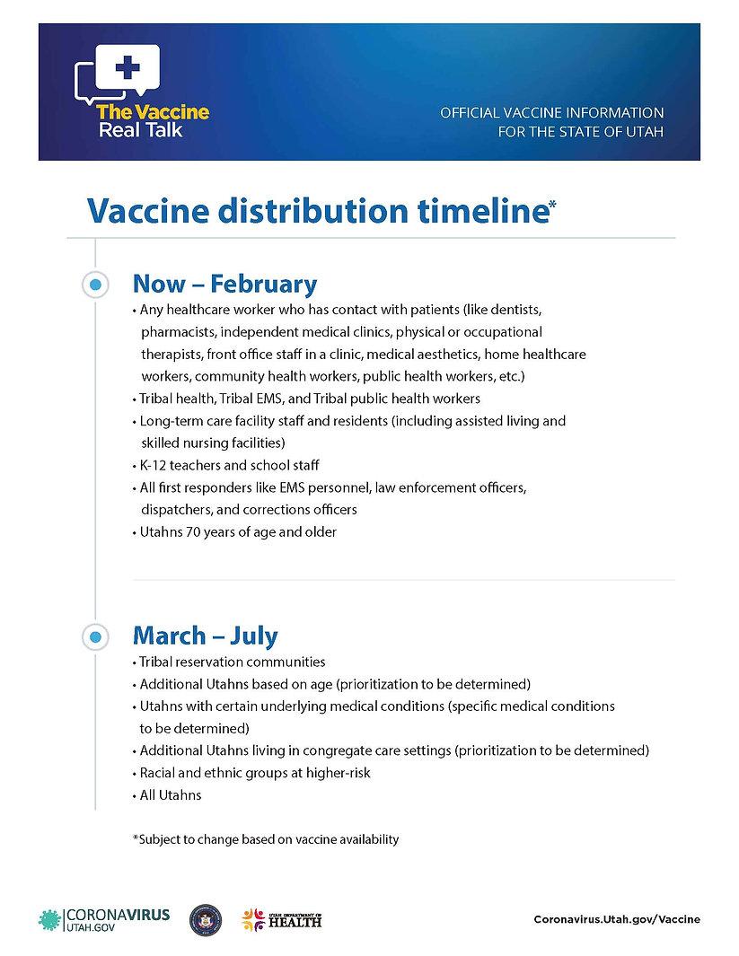 Vaccine_Timeline.jpg