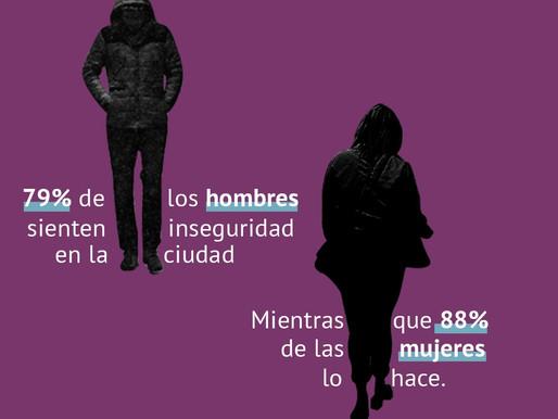 ¿Cuál es la percepción que tienen las personas de la ciudad?