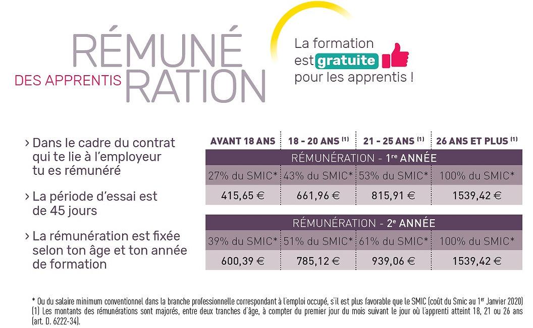 Rémunération.jpg