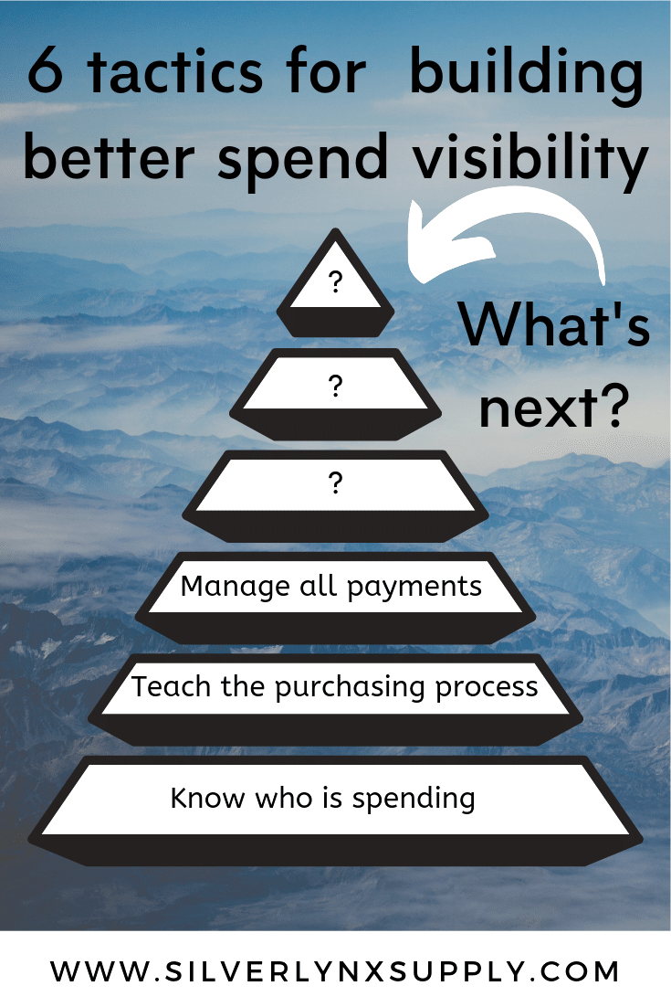 Pyramid image showing tactics to build your spend visibility.
