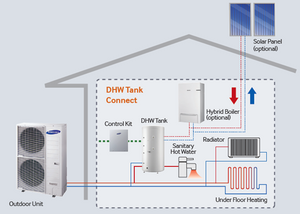 Schematic drawing showing a Samsung Air Source Heat Pump and how it connects to the underfloor heating, radiators and supplies hot water.