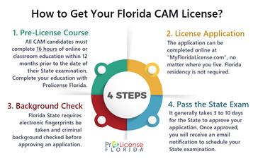 how-to-get-a-florida-cam-license.jpg