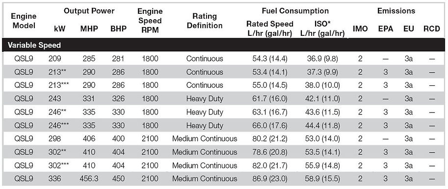 QSL 9 POWER RATINGS.JPG