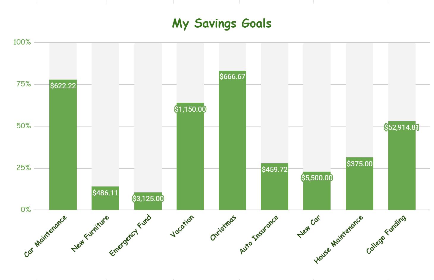 savingsgoals