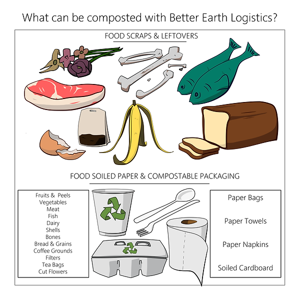 What Can Be Composted 05-01.png