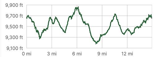 25k elevation profile.png