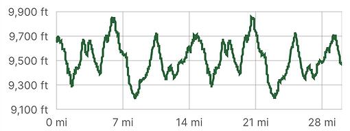 50K elevation profile.png