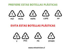 Si usas botellas plásticas..esto es para ti!