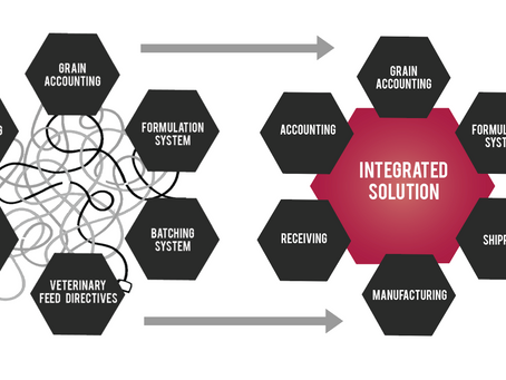 Why an Integrated Solution increases your accuracy while decreasing your effort.