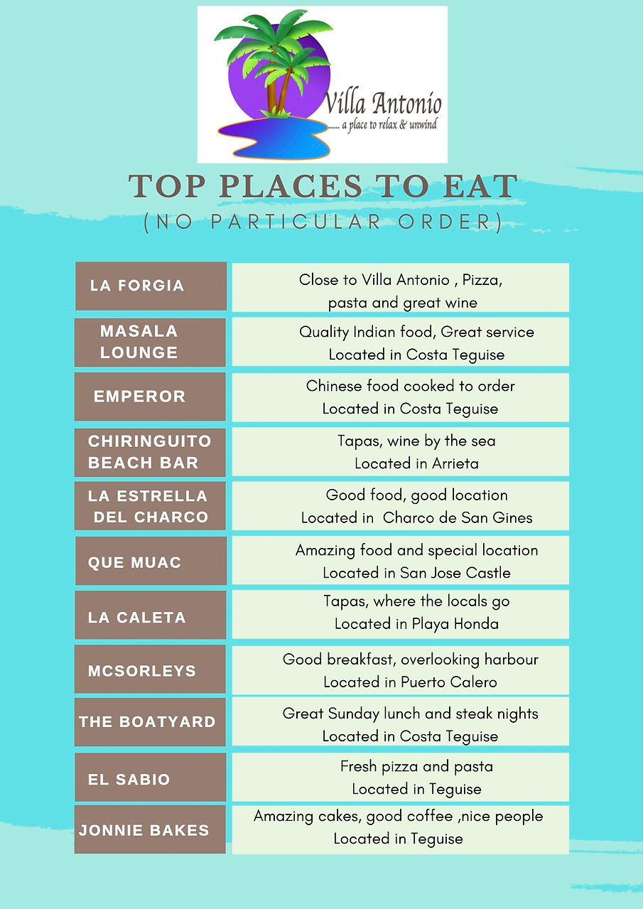 Top places to eat.jpg