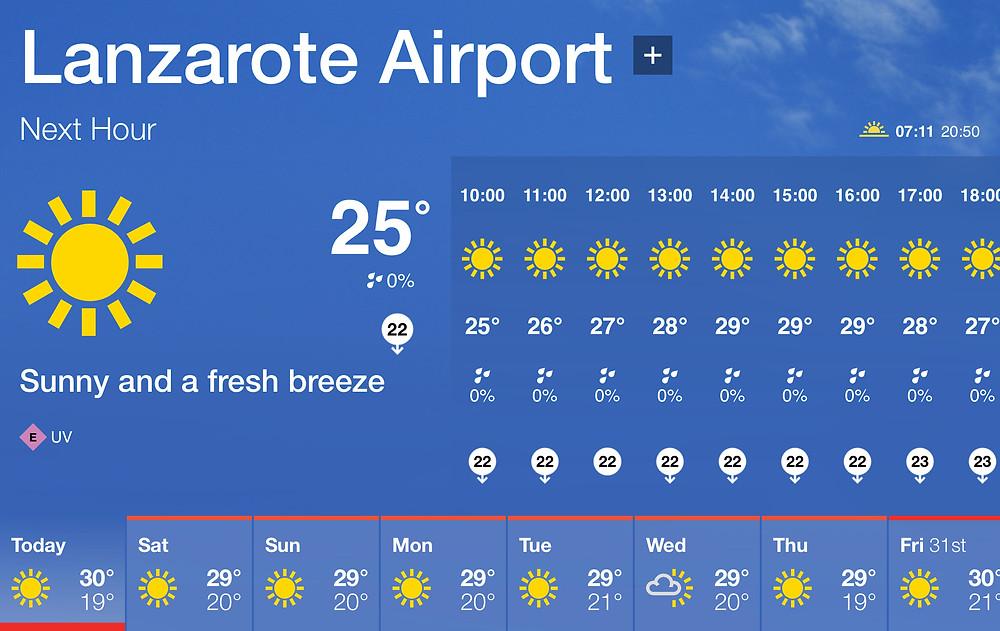 Weather Lanzarote