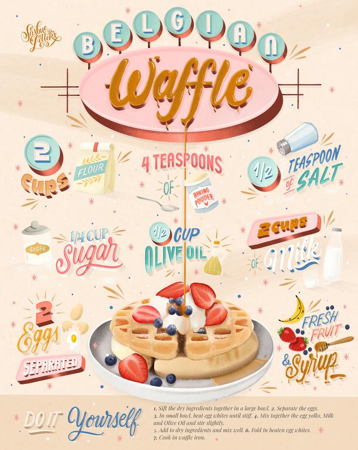 Recipe Belgian Waffle 2