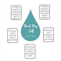 Heal-thy Self Spread.png