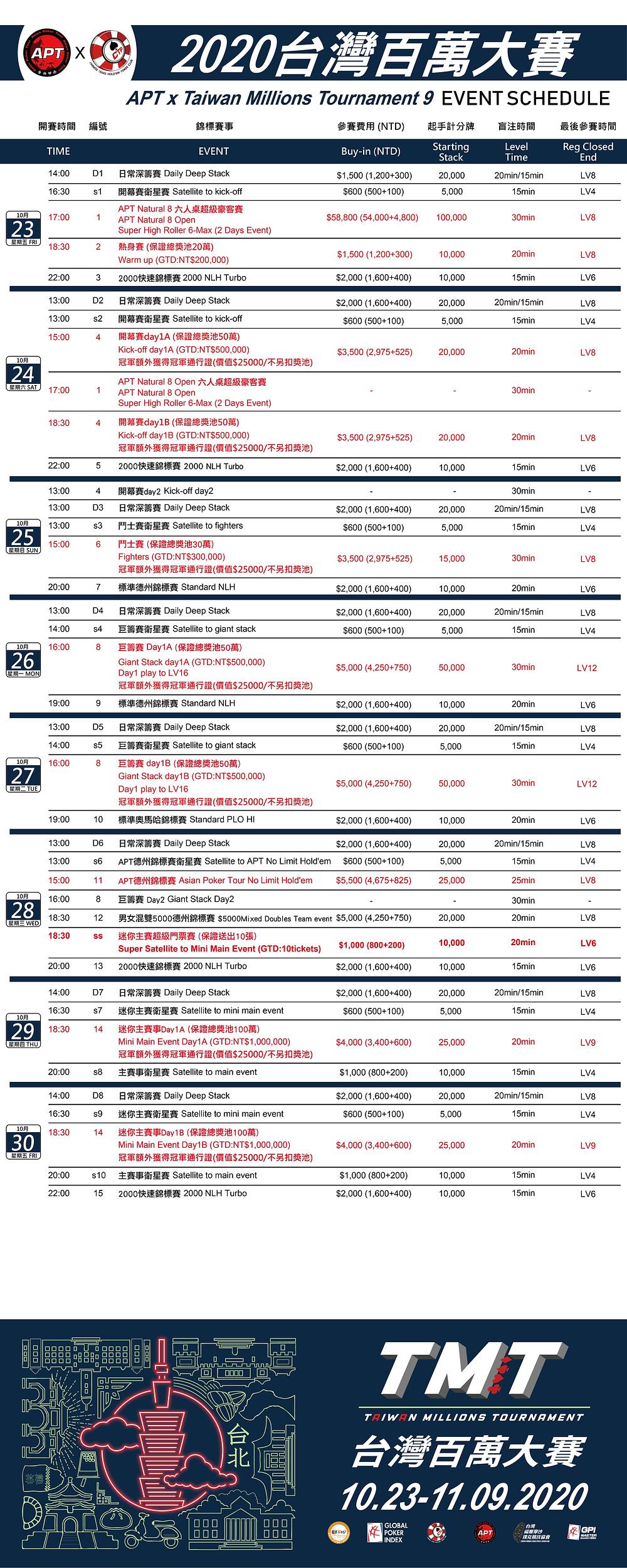 台灣百萬大賽9