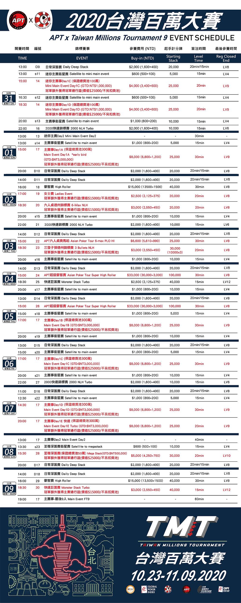 台灣百萬大賽2020