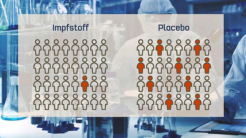 Impfstudie.jpg