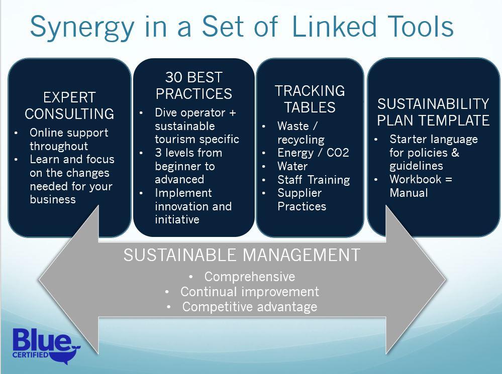 Linked Tools image
