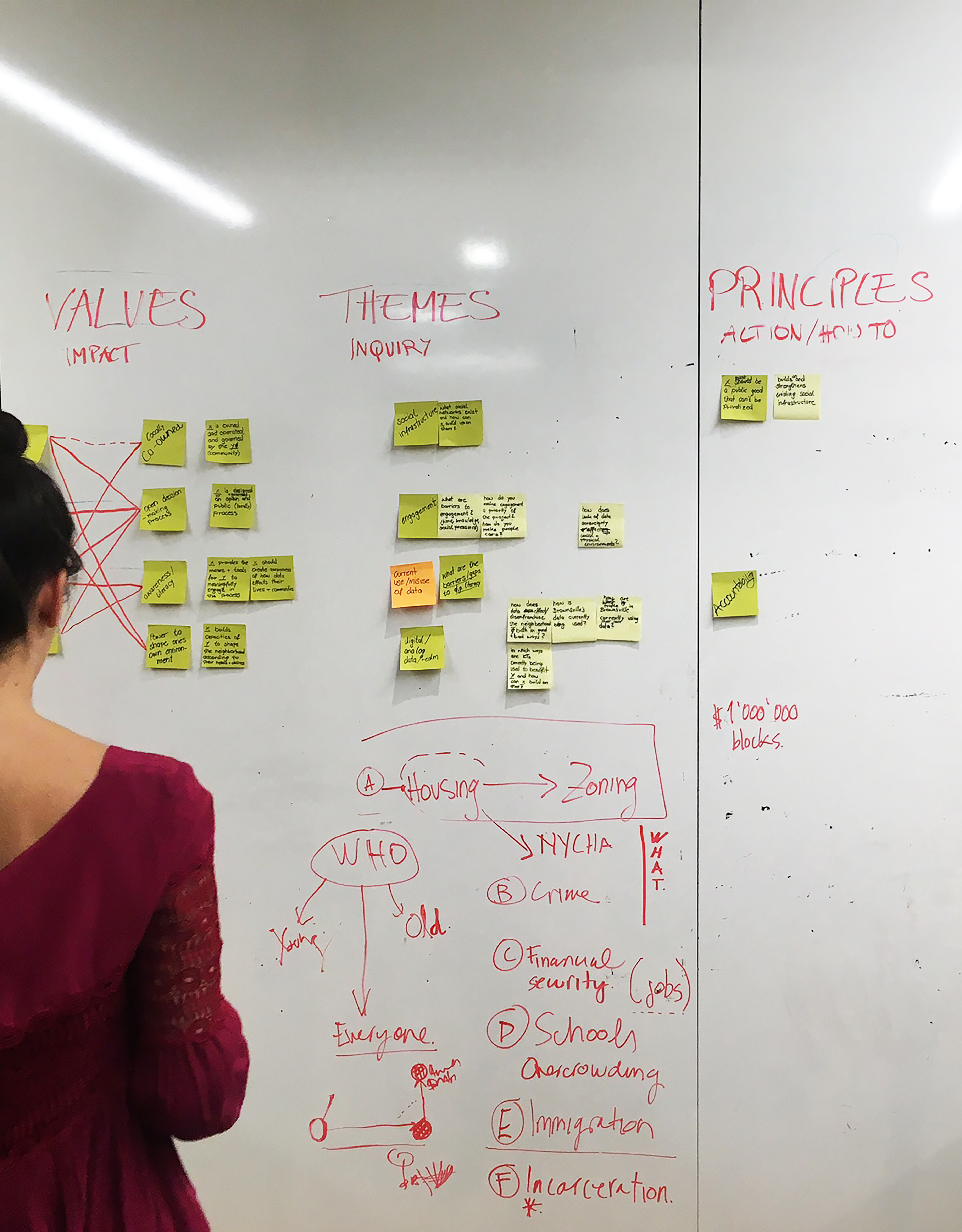 Developing Project Values
