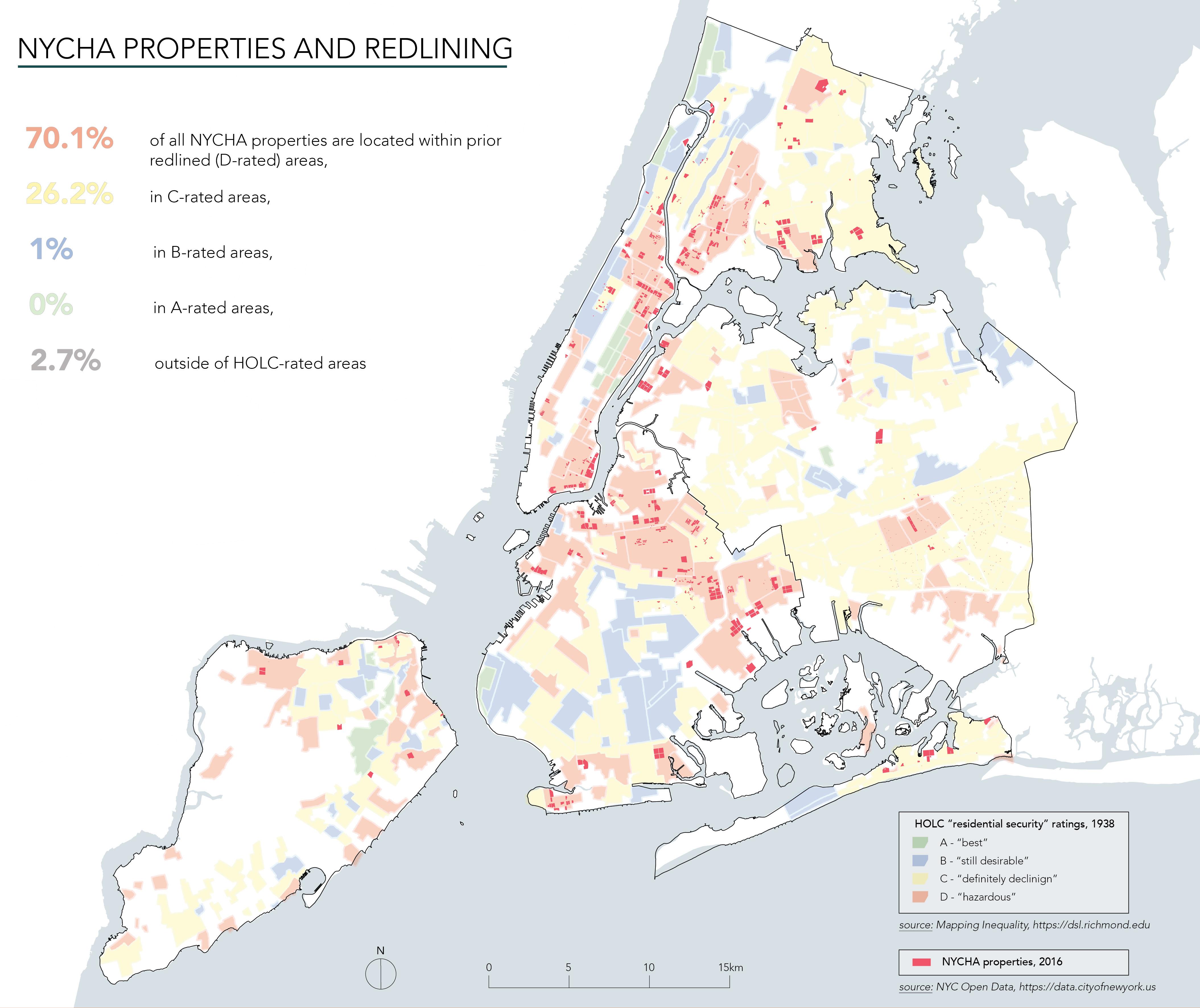 Redlining and NYCHA Properties